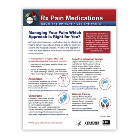 Managing Your Pain - Know the Options TIMES
