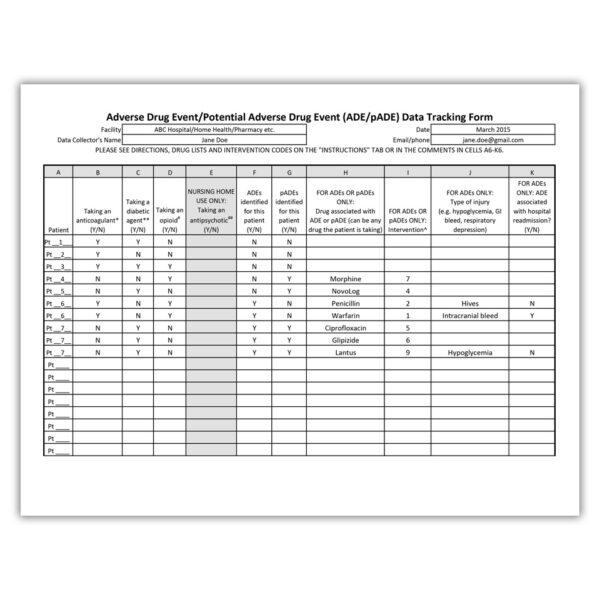 Medication Safety Workgroup Starter Bundle