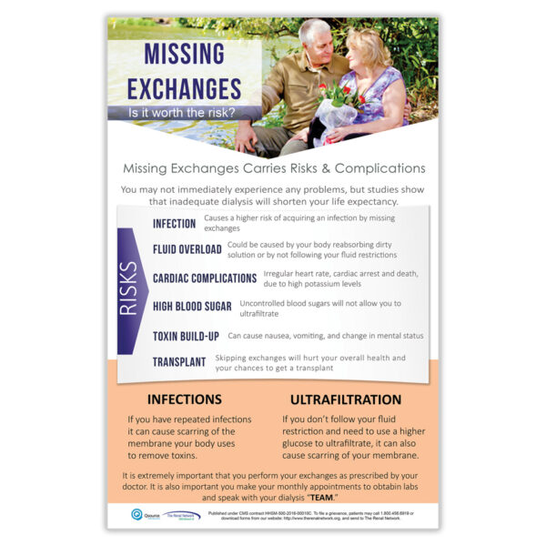 Missing Exchanges Posters