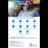 Ten Benefits of Home Dialysis Poster
