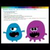 Blood Stream Infection Bulletin Board Kit