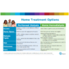 Home Treatment Options Poster