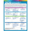 2020 NW 10 My Kidney Kit Topics for Patient Engagement