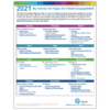 2021 My Kidney Kit Topics